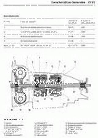 ZF5HP19 на фольсквагене .Mitsubishi коробка F4A222
